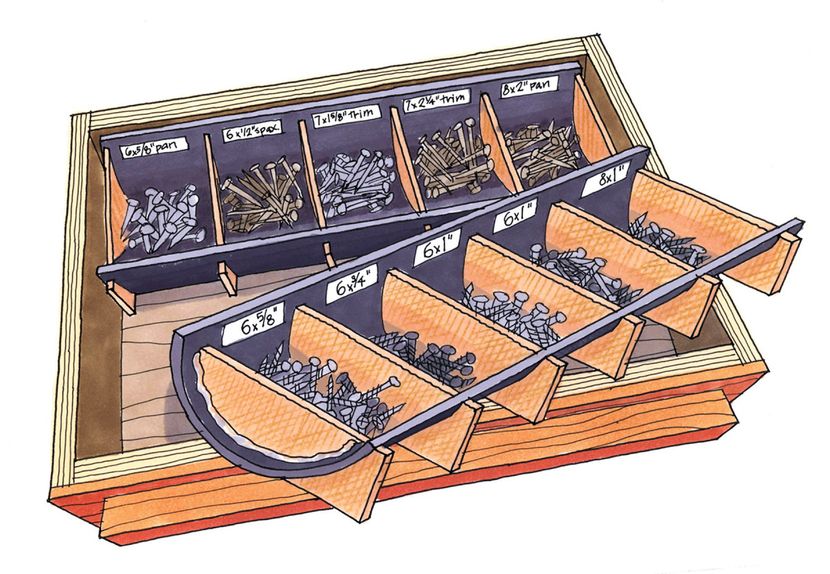Shop Organization For Fasteners | Popular Woodworking Magazine