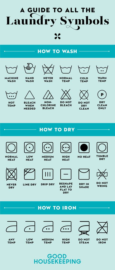 a guide to all the laundry symbols