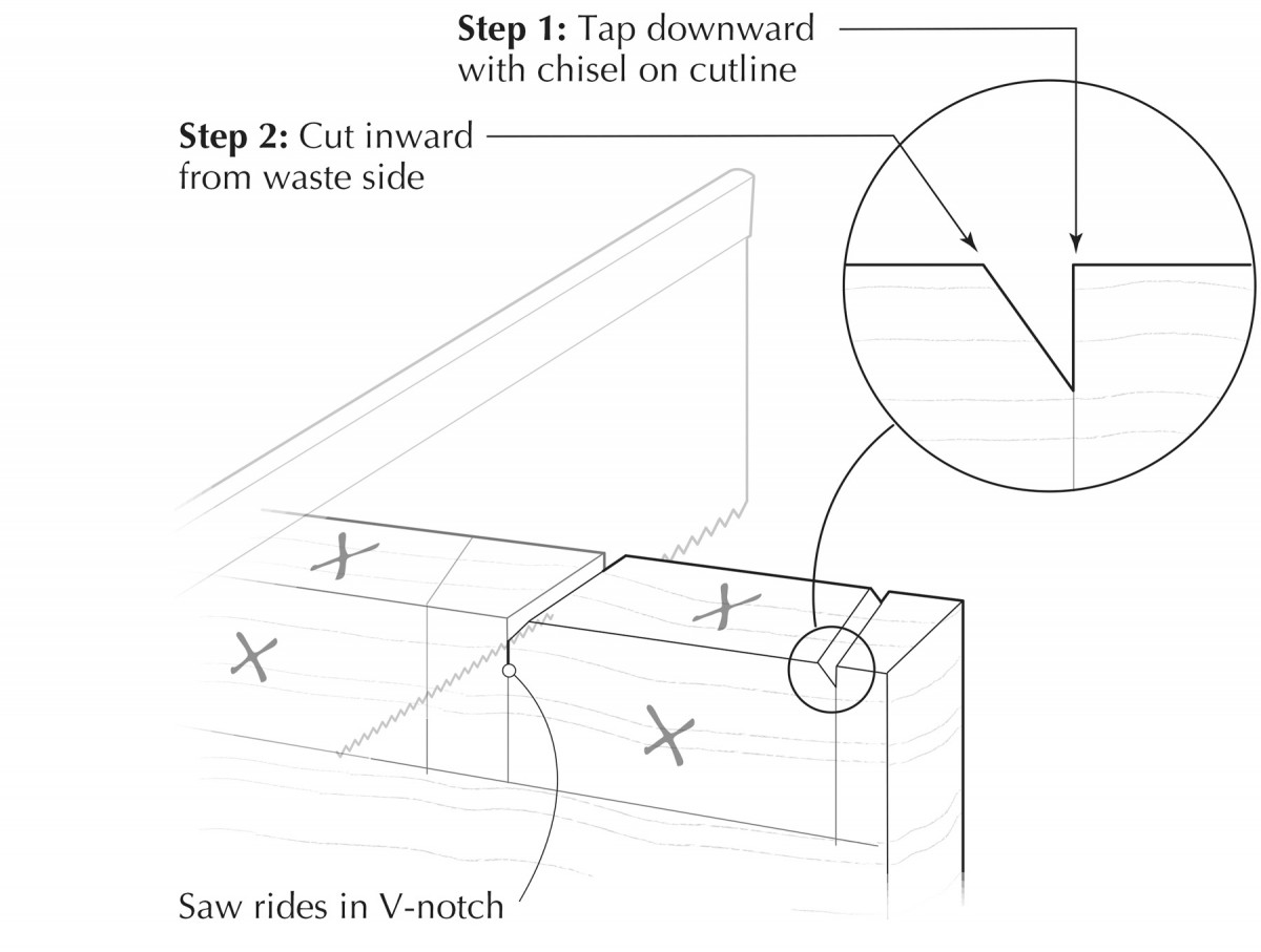 Dovetail Starter Notches | Popular Woodworking Magazine