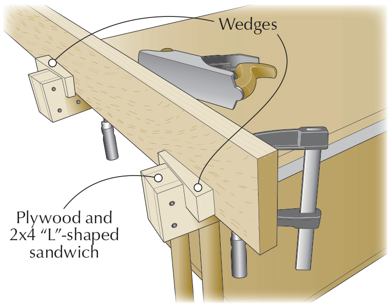 Wedge Edge Vise | Popular Woodworking Magazine