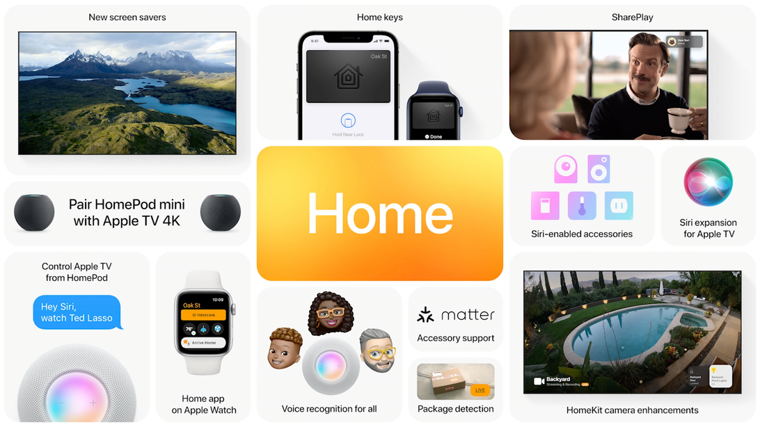 Apple Home at WWDC 2021
